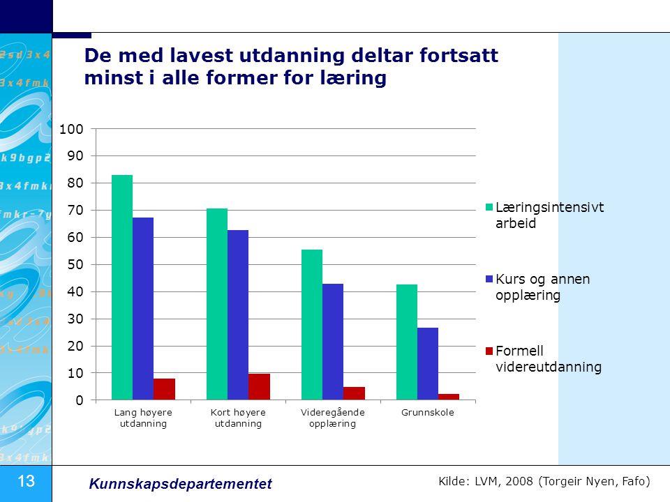 13 Kunnskapsdepartementet De med lavest utdanning deltar fortsatt minst i alle former for læring Kilde: LVM, 2008 (Torgeir Nyen, Fafo)