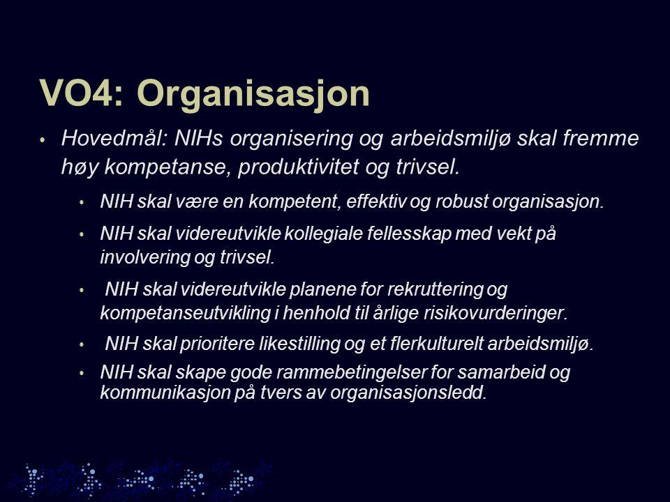 VO4: Organisasjon • Hovedmål: NIHs organisering og arbeidsmiljø skal fremme høy kompetanse, produktivitet og trivsel.
