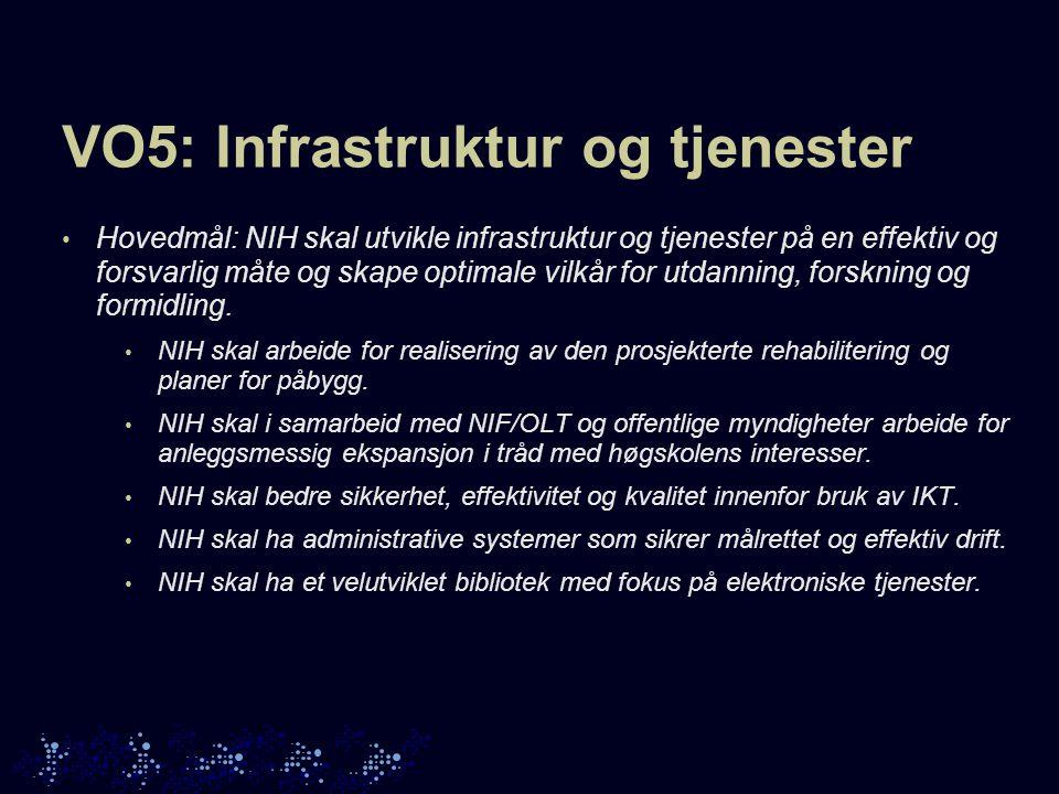 VO5: Infrastruktur og tjenester • Hovedmål: NIH skal utvikle infrastruktur og tjenester på en effektiv og forsvarlig måte og skape optimale vilkår for utdanning, forskning og formidling.