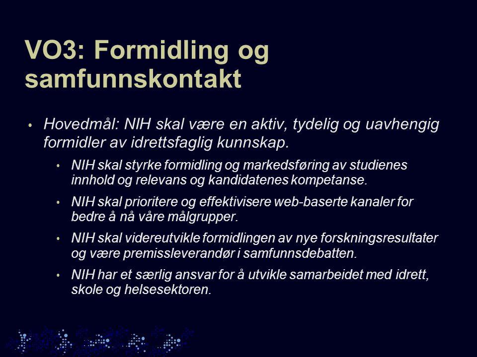 VO3: Formidling og samfunnskontakt • Hovedmål: NIH skal være en aktiv, tydelig og uavhengig formidler av idrettsfaglig kunnskap.