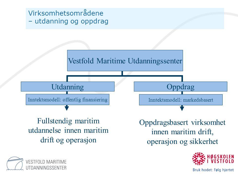 Virksomhetsområdene – utdanning og oppdrag Utdanning Inntektsmodell: offentlig finansiering Oppdrag Inntektsmodell: markedsbasert Vestfold Maritime Ut
