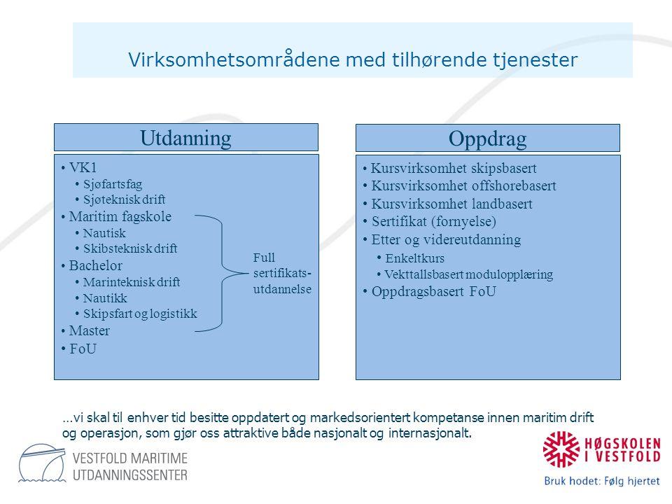 Utdanning Beskrivelse av konkurransesituasjonen Utdanning (tall fra 2001, sammenlignet med 2003) • VK1 • Markedsandel: • Sjøfart: 4,6% (14 av 303 elever) • Skipstekn: 3.8% (12 av 314) • Konkurrenter: • Ålesund (største aktør 7,8%) • Haugesund • Tromsø • Nasjonal tendens: • 2001: 617 • 2003: 635 (søkere) • Maritim fagskole • Markedsandel • Nautisk: 9,4% (29 av 309 elever) • Maskin: 12,1% (29 av 239) • Konkurrenter • Ålesund (største aktør 14,4%) • Haugesund • Tromsø • Nasjonal tendens • 2001: 548 • 2003: 494 (søkere) •Bachelor • Markedsandel • Primærsøkere 52% (70 av 135) • Konkurrenter • Høgskolen i Haugesund (18,5%) • Høgskolen i Ålesund (18,5%) • Høgskolen i Tromsø • Nasjonal tendens (MA sterk vekst i 2003-04) • 2001: 159 • 2003: 135 • Master • Konkurrenter: • Ingen • Markedsandel • i/a • Tendens •Økende internasjonalt • FoU (begrenset FoU i dag) • Konkurrenter: • Stort sett Marintek i Trondheim • Markedsandel • Liten • Tendens • Økende fokus • Nasjonalt • Internasjonalt