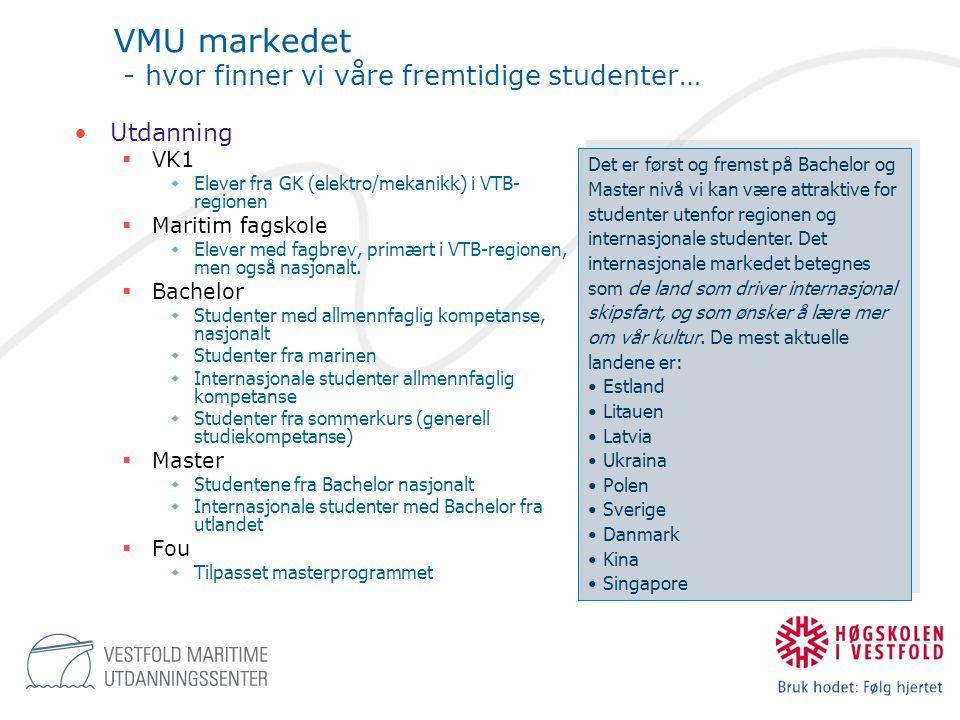 VMU markedet - hvor finner vi våre fremtidige studenter… •Utdanning  VK1  Elever fra GK (elektro/mekanikk) i VTB- regionen  Maritim fagskole  Elev