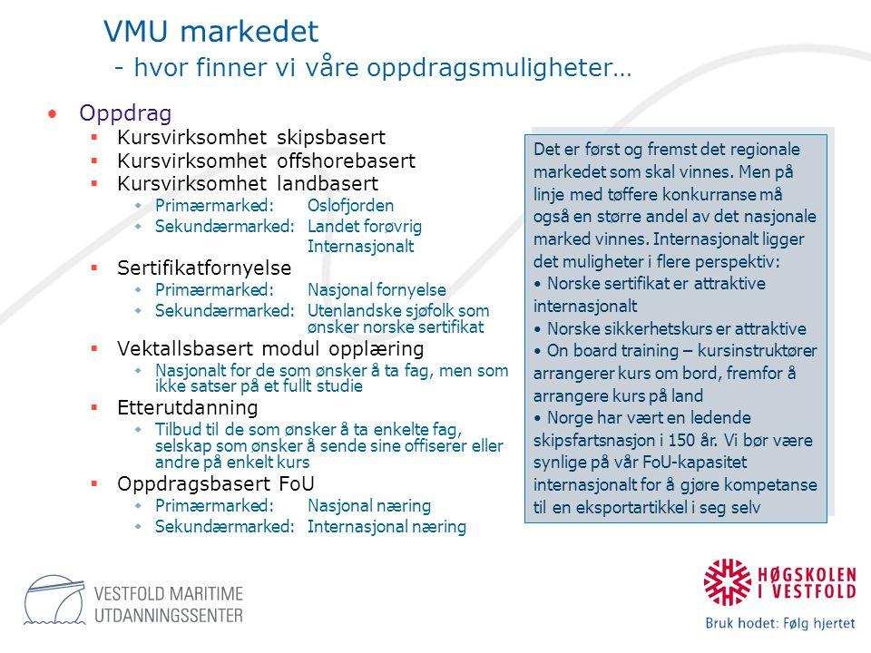 VMU markedet - hvor finner vi våre oppdragsmuligheter… •Oppdrag  Kursvirksomhet skipsbasert  Kursvirksomhet offshorebasert  Kursvirksomhet landbase
