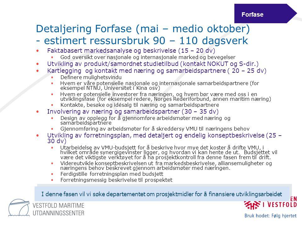 Detaljering Forfase (mai – medio oktober) - estimert ressursbruk 90 – 110 dagsverk •Faktabasert markedsanalyse og beskrivelse (15 – 20 dv)  God overs