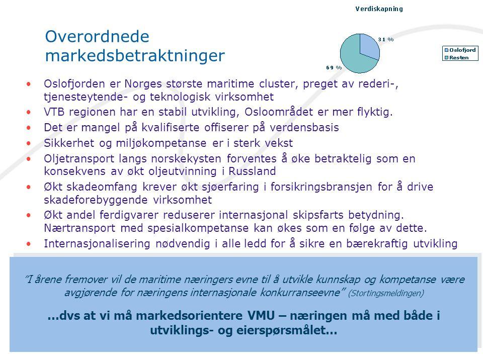 •Vi skal;  Være Norges største og beste maritime utdanningssenter  Være tyngdepunktet i Norge på utdanning innen maritim drift og operasjon  Være det naturlige valg for utenlandske studenter  Tilby en fullstendig sertifikatsrettet utdanning  Tilby en fullstendig gradsutdanning  Drive næringsrettet FoU på oppdragsbasis  Være den ledende tilbyder av sikkerhetskurs og andre sertifikatrettede kurs i Norge, med et internasjonalt market  Ha en oppdragsbasert finansiering på minimum 40% Ambisjoner
