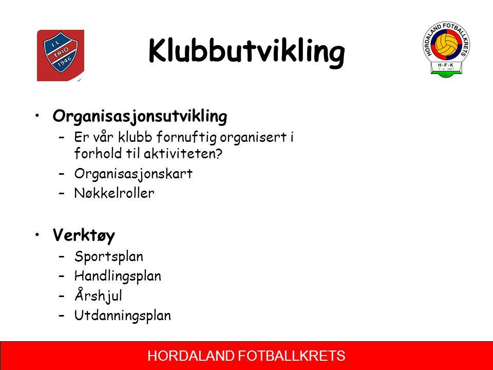 HORDALAND FOTBALLKRETS Klubbutvikling •Organisasjonsutvikling –Er vår klubb fornuftig organisert i forhold til aktiviteten.