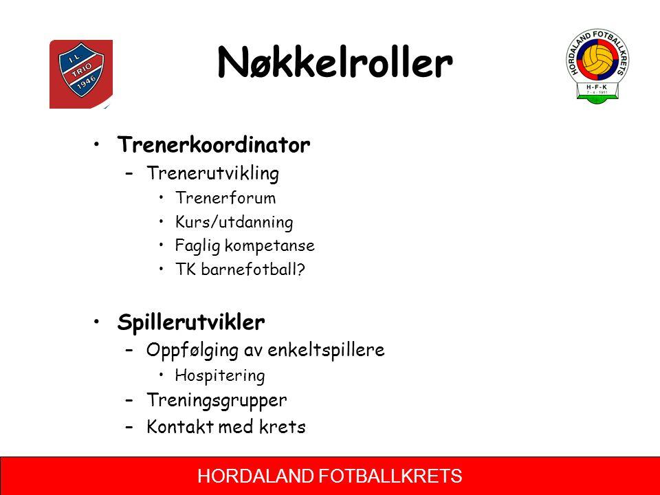 HORDALAND FOTBALLKRETS Nøkkelroller •Trenerkoordinator –Trenerutvikling •Trenerforum •Kurs/utdanning •Faglig kompetanse •TK barnefotball? •Spillerutvi
