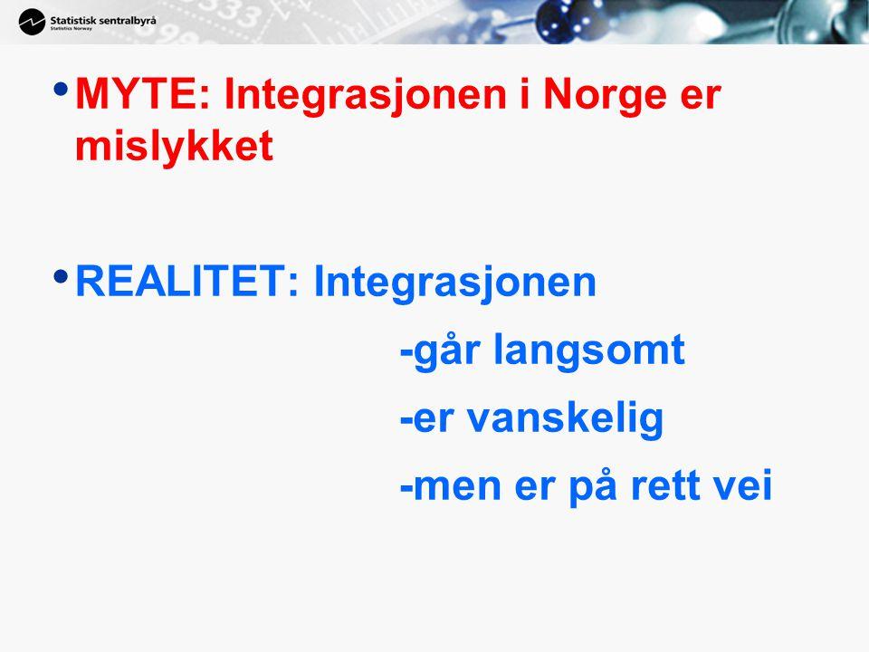 • MYTE: Integrasjonen i Norge er mislykket • REALITET: Integrasjonen -går langsomt -er vanskelig -men er på rett vei