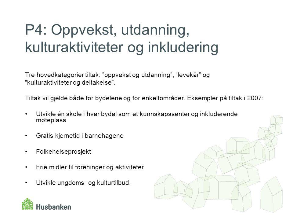 """P4: Oppvekst, utdanning, kulturaktiviteter og inkludering Tre hovedkategorier tiltak: """"oppvekst og utdanning"""", """"levekår"""" og """"kulturaktiviteter og delt"""