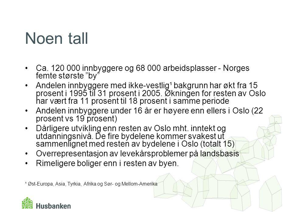 """Noen tall •Ca. 120 000 innbyggere og 68 000 arbeidsplasser - Norges femte største """"by"""" •Andelen innbyggere med ikke-vestlig¹ bakgrunn har økt fra 15 p"""