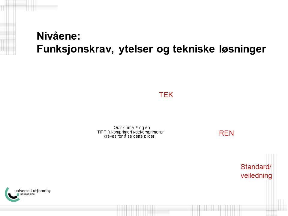 Nivåene: Funksjonskrav, ytelser og tekniske løsninger TEK REN Standard/ veiledning