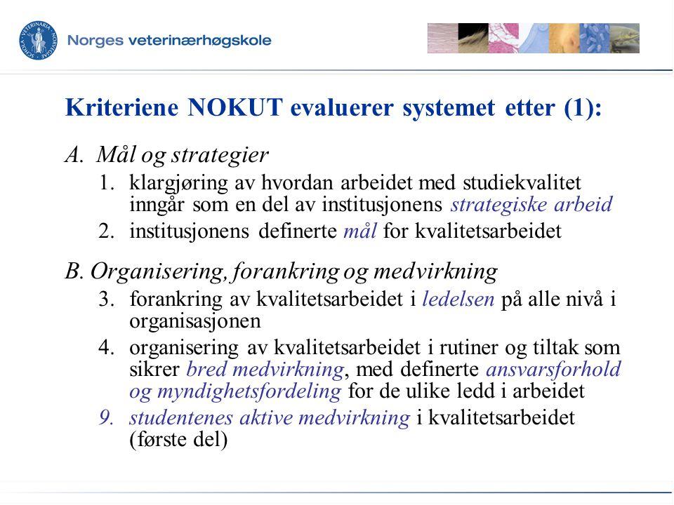 Kriteriene NOKUT evaluerer systemet etter (2): C.Dokumentasjon og dokumentasjonsbehandling 5.innhenting og behandling av data og informasjon fra evalueringer som er nødvendig for å gi tilfredsstillende vurderinger av kvaliteten i alle studieenheter, og akkumulert på overordnede nivå i institusjonen 9.(andre del) fokus på det totale læringsmiljøet
