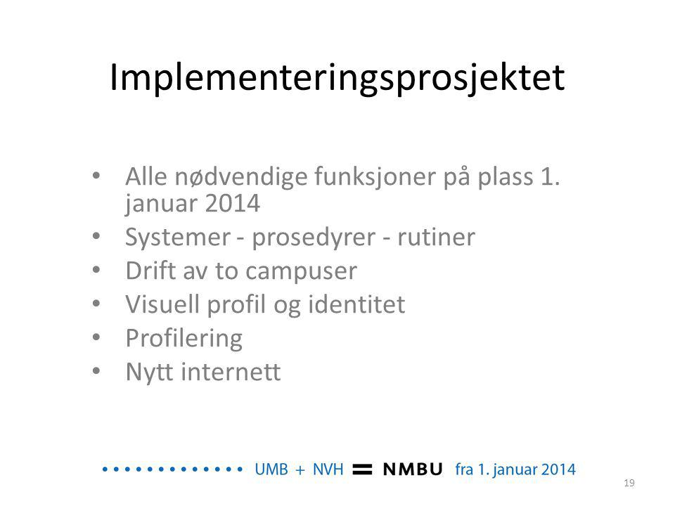 • Alle nødvendige funksjoner på plass 1. januar 2014 • Systemer - prosedyrer - rutiner • Drift av to campuser • Visuell profil og identitet • Profiler