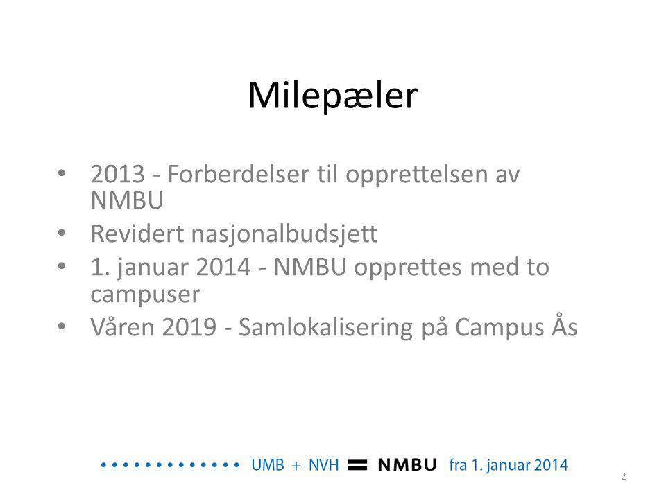 Milepæler • 2013 - Forberdelser til opprettelsen av NMBU • Revidert nasjonalbudsjett • 1. januar 2014 - NMBU opprettes med to campuser • Våren 2019 -