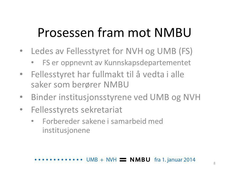 Prosessen fram mot NMBU • Ledes av Fellesstyret for NVH og UMB (FS) • FS er oppnevnt av Kunnskapsdepartementet • Fellesstyret har fullmakt til å vedta