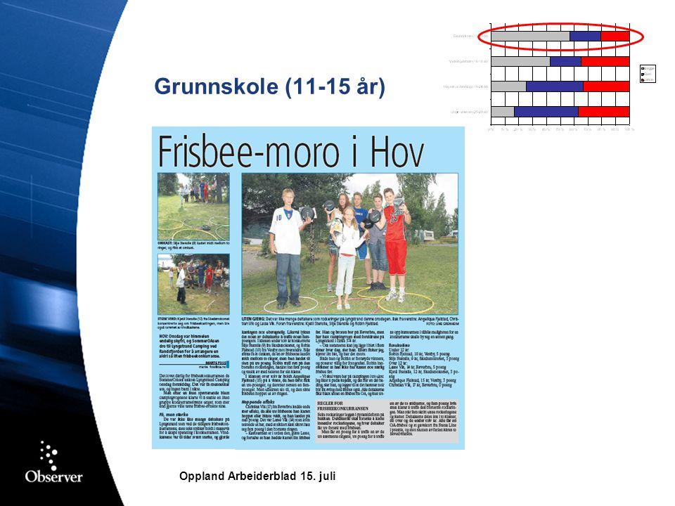 Grunnskole (11-15 år) Oppland Arbeiderblad 15. juli