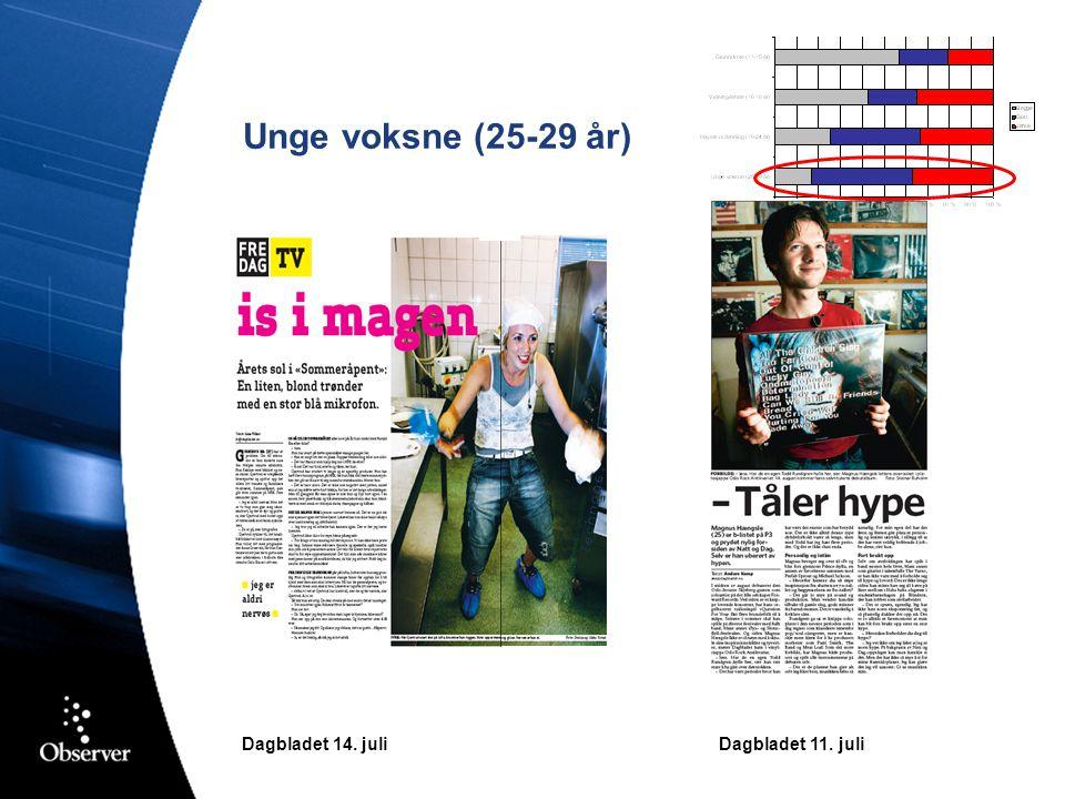 Unge voksne (25-29 år) Dagbladet 14. juli Dagbladet 11. juli