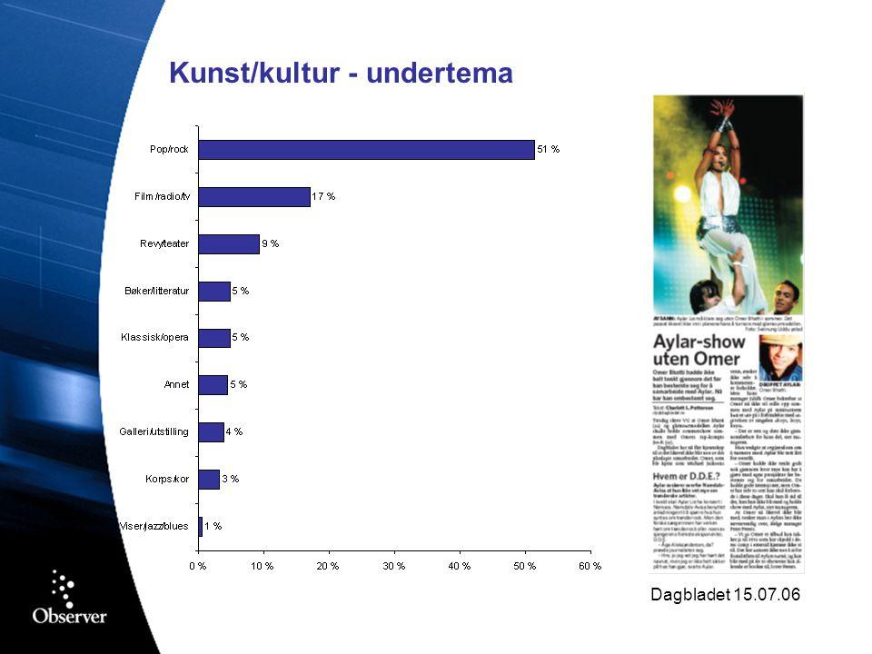 Kunst/kultur - undertema Dagbladet 15.07.06