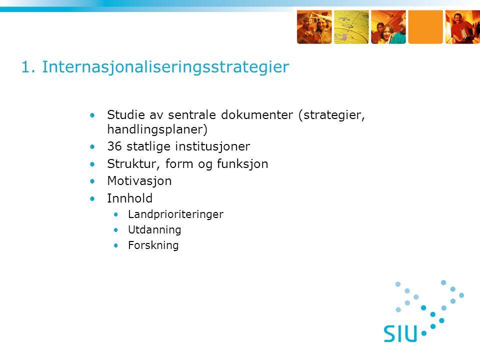 1. Internasjonaliseringsstrategier •Studie av sentrale dokumenter (strategier, handlingsplaner) •36 statlige institusjoner •Struktur, form og funksjon