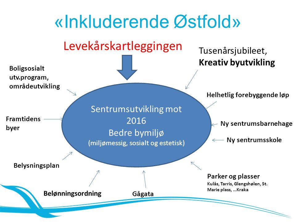 «Inkluderende Østfold» Sentrumsutvikling mot 2016 Bedre bymiljø (miljømessig, sosialt og estetisk) Tusenårsjubileet, Kreativ byutvikling Framtidens by