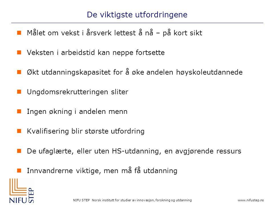NIFU STEP Norsk institutt for studier av innovasjon, forskning og utdanning www.nifustep.no De viktigste utfordringene  Målet om vekst i årsverk lett