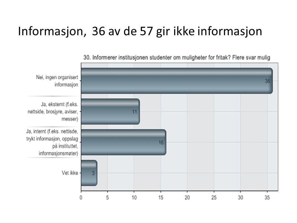 Informasjon, 36 av de 57 gir ikke informasjon