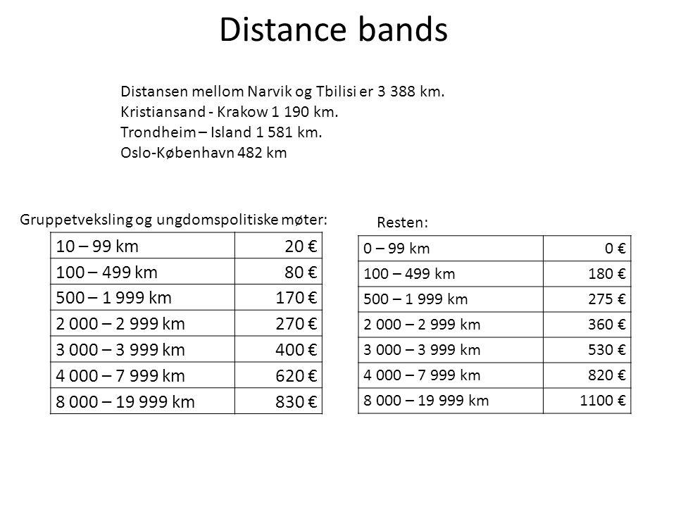 Distance bands 10 – 99 km20 € 100 – 499 km80 € 500 – 1 999 km170 € 2 000 – 2 999 km270 € 3 000 – 3 999 km400 € 4 000 – 7 999 km620 € 8 000 – 19 999 km830 € Distansen mellom Narvik og Tbilisi er 3 388 km.