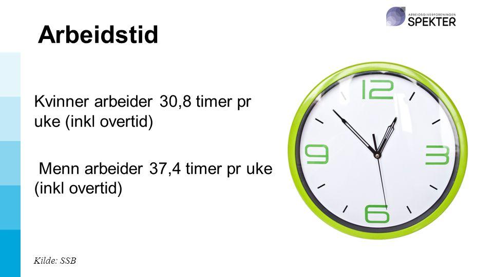 Kvinner arbeider 30,8 timer pr uke (inkl overtid) Menn arbeider 37,4 timer pr uke (inkl overtid) Kilde: SSB Arbeidstid
