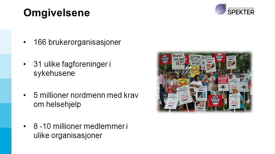 Omgivelsene •166 brukerorganisasjoner •31 ulike fagforeninger i sykehusene •5 millioner nordmenn med krav om helsehjelp •8 -10 millioner medlemmer i ulike organisasjoner