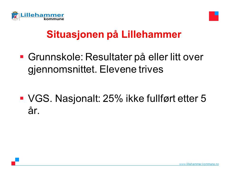 www.lillehammer.kommune.no Situasjonen på Lillehammer  Grunnskole: Resultater på eller litt over gjennomsnittet. Elevene trives  VGS. Nasjonalt: 25%