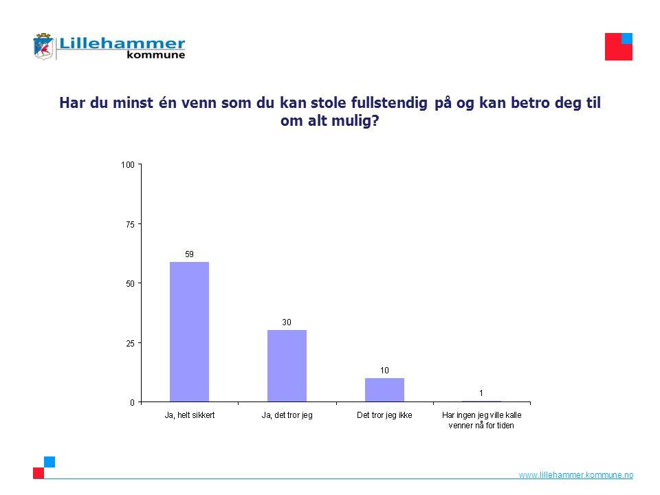 www.lillehammer.kommune.no Har du minst én venn som du kan stole fullstendig på og kan betro deg til om alt mulig?