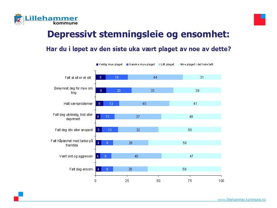 www.lillehammer.kommune.no Depressivt stemningsleie og ensomhet: Har du i løpet av den siste uka vært plaget av noe av dette?