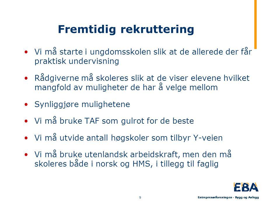 Fremtidig rekruttering •Vi må starte i ungdomsskolen slik at de allerede der får praktisk undervisning •Rådgiverne må skoleres slik at de viser elevene hvilket mangfold av muligheter de har å velge mellom •Synliggjøre mulighetene •Vi må bruke TAF som gulrot for de beste •Vi må utvide antall høgskoler som tilbyr Y-veien •Vi må bruke utenlandsk arbeidskraft, men den må skoleres både i norsk og HMS, i tillegg til faglig 9