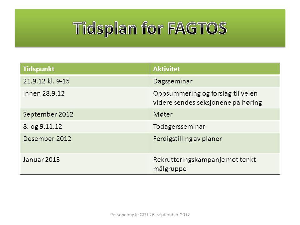 TidspunktAktivitet 21.9.12 kl. 9-15Dagsseminar Innen 28.9.12Oppsummering og forslag til veien videre sendes seksjonene på høring September 2012Møter 8