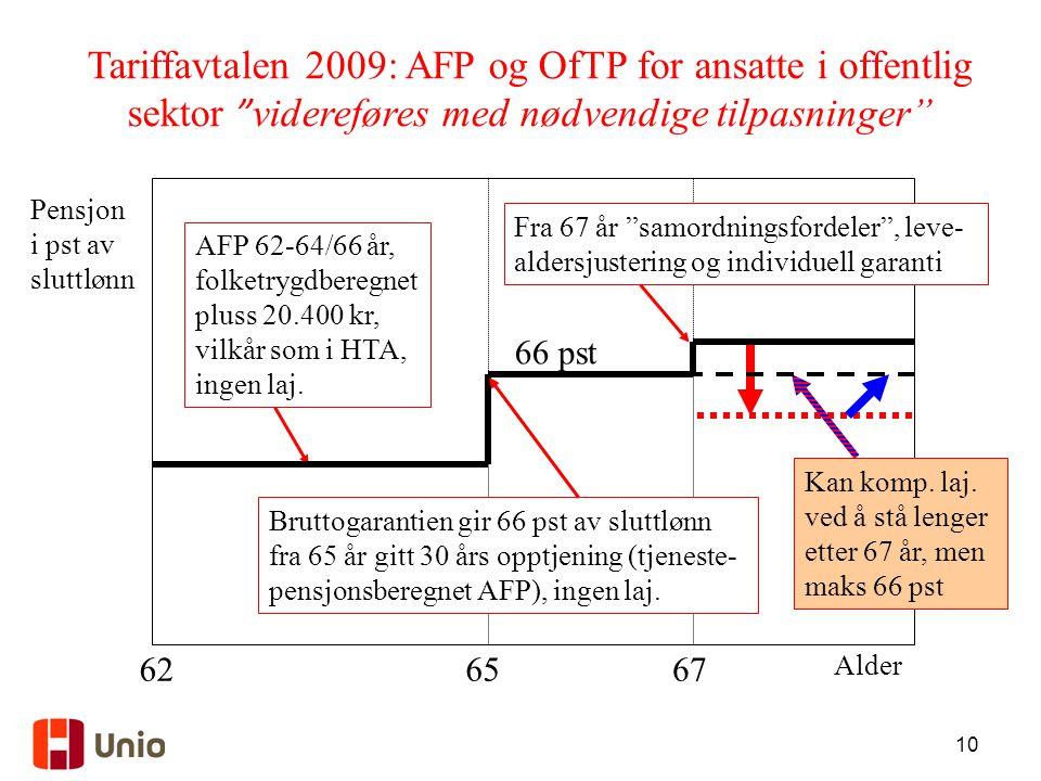 """10 Tariffavtalen 2009: AFP og OfTP for ansatte i offentlig sektor """" videreføres med nødvendige tilpasninger"""" 6267 Pensjon i pst av sluttlønn 65 Brutto"""