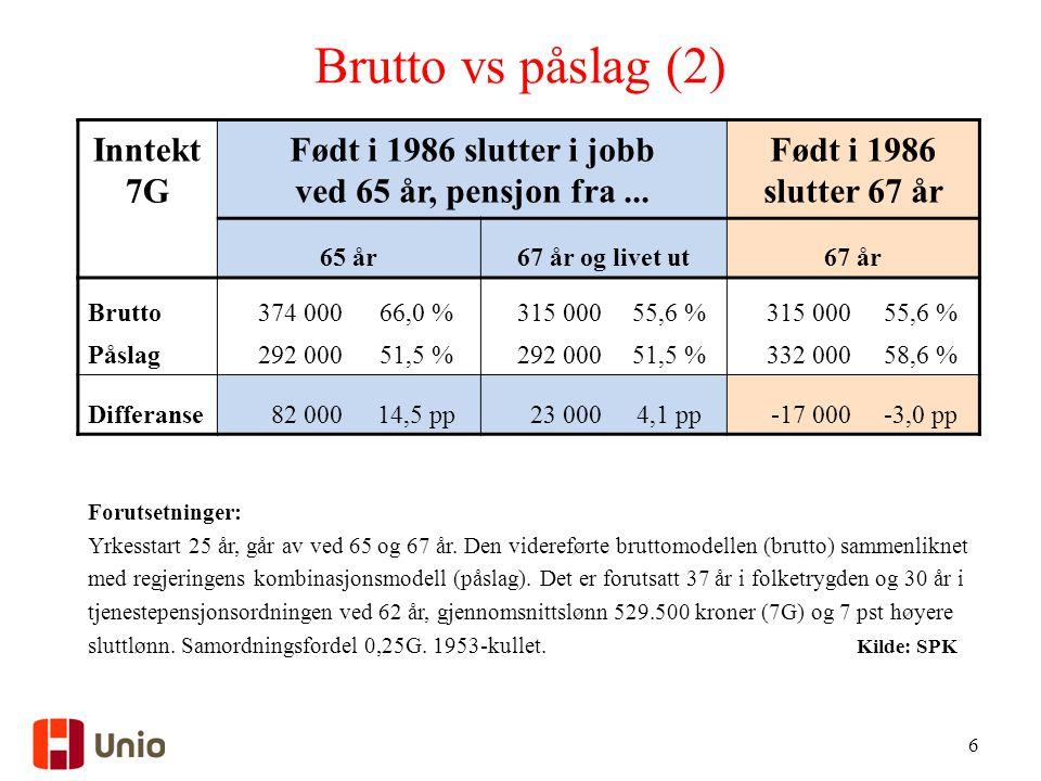6 Forutsetninger: Yrkesstart 25 år, går av ved 65 og 67 år. Den videreførte bruttomodellen (brutto) sammenliknet med regjeringens kombinasjonsmodell (