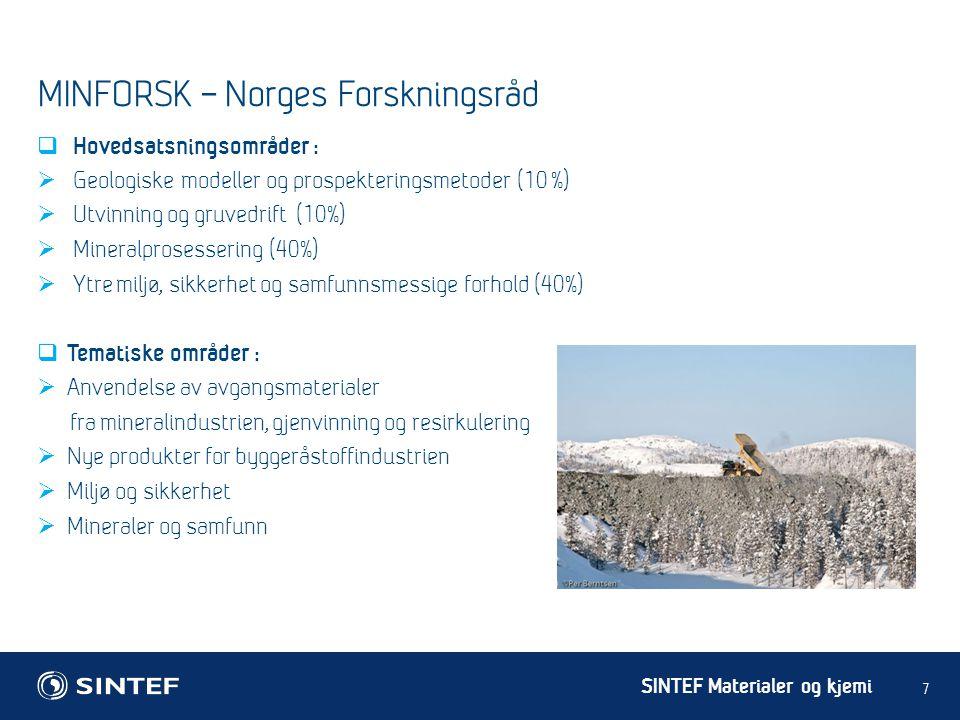 SINTEF Materialer og kjemi MINFORSK – Norges Forskningsråd 7  Hovedsatsningsområder :  Geologiske modeller og prospekteringsmetoder (10 %)  Utvinni