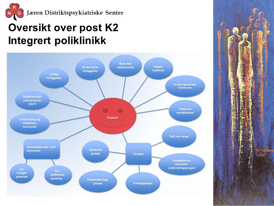 Jæren Distriktspsykiatriske Senter Oversikt over post K2 Integrert poliklinikk