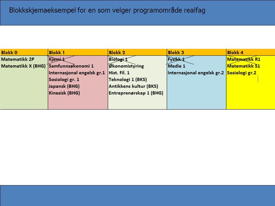Blokkskjemaeksempel for en som velger programområde Språk/samfunnsfag/økonomiske fag