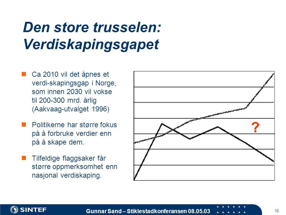 Gunnar Sand – Stiklestadkonferansen 08.05.03 10 Den store trusselen: Verdiskapingsgapet  Ca 2010 vil det åpnes et verdi-skapingsgap i Norge, som inne