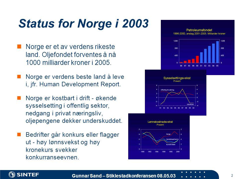 Gunnar Sand – Stiklestadkonferansen 08.05.03 2 Status for Norge i 2003  Norge er et av verdens rikeste land. Oljefondet forventes å nå 1000 milliarde