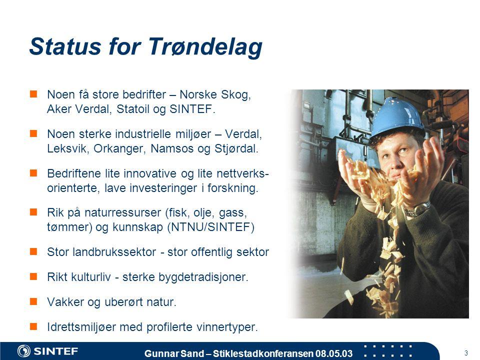Gunnar Sand – Stiklestadkonferansen 08.05.03 3 Status for Trøndelag  Noen få store bedrifter – Norske Skog, Aker Verdal, Statoil og SINTEF.  Noen st