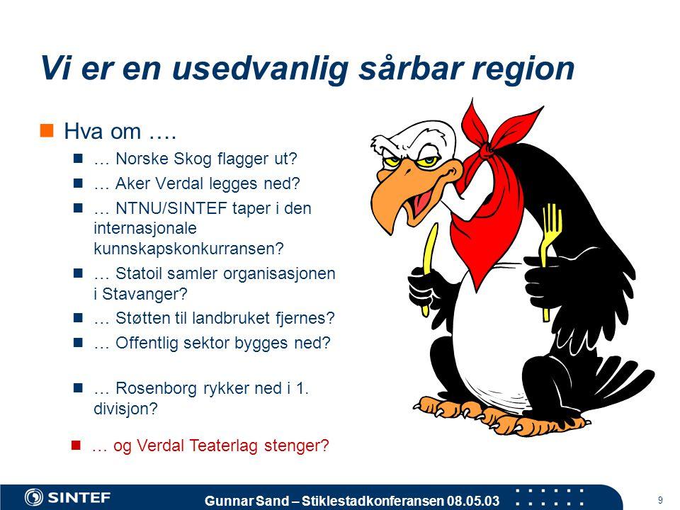 Gunnar Sand – Stiklestadkonferansen 08.05.03 9 Vi er en usedvanlig sårbar region  Hva om ….  … Norske Skog flagger ut?  … Aker Verdal legges ned? 