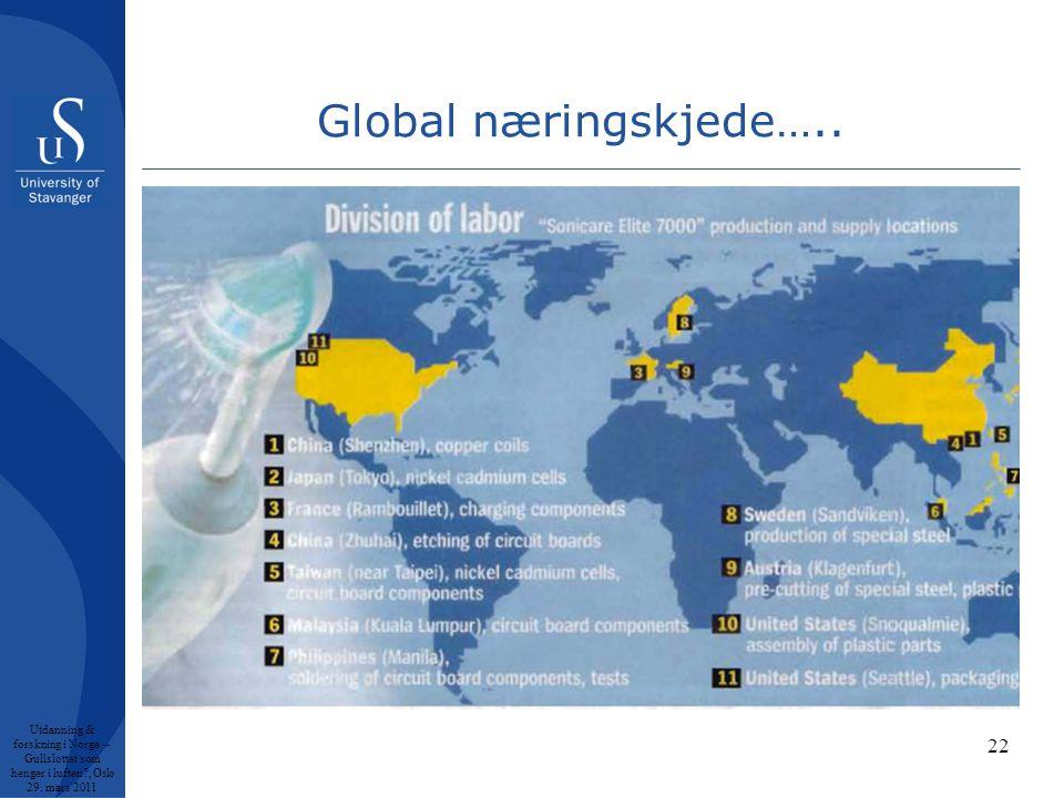 Global næringskjede….. Utdanning & forskning i Norge -- Gullslottet som henger i luften , Oslo 29.
