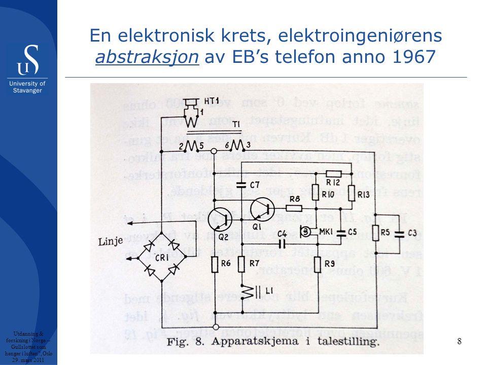 8 En elektronisk krets, elektroingeniørens abstraksjon av EB's telefon anno 1967 Utdanning & forskning i Norge -- Gullslottet som henger i luften , Oslo 29.
