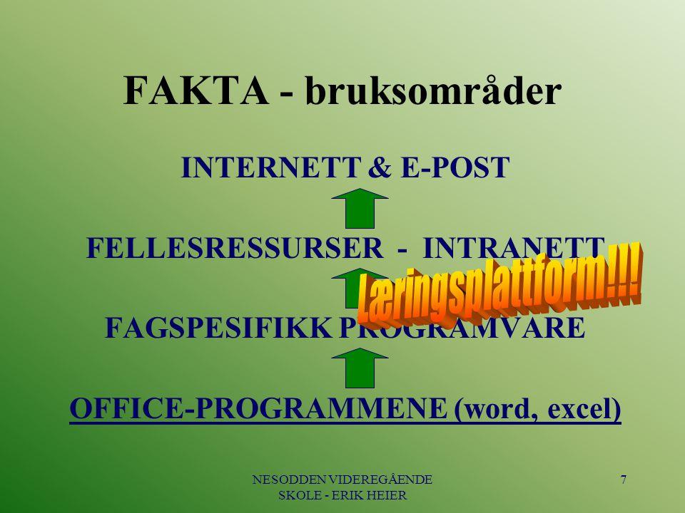 NESODDEN VIDEREGÅENDE SKOLE - ERIK HEIER 7 FAKTA - bruksområder INTERNETT & E-POST FELLESRESSURSER - INTRANETT FAGSPESIFIKK PROGRAMVARE OFFICE-PROGRAM