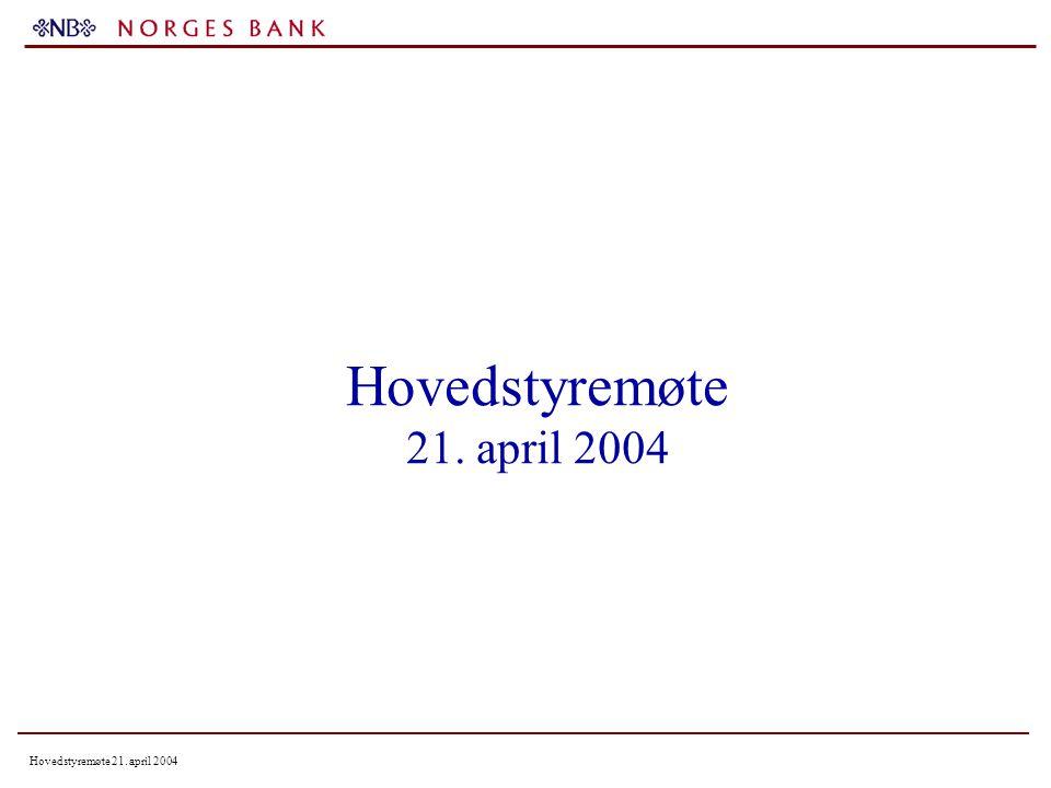Hovedstyremøte 21. april 2004