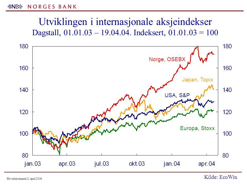Hovedstyremøte 21.april 2004 Renter på tiårs statsobligasjoner Effektive rentesatser.