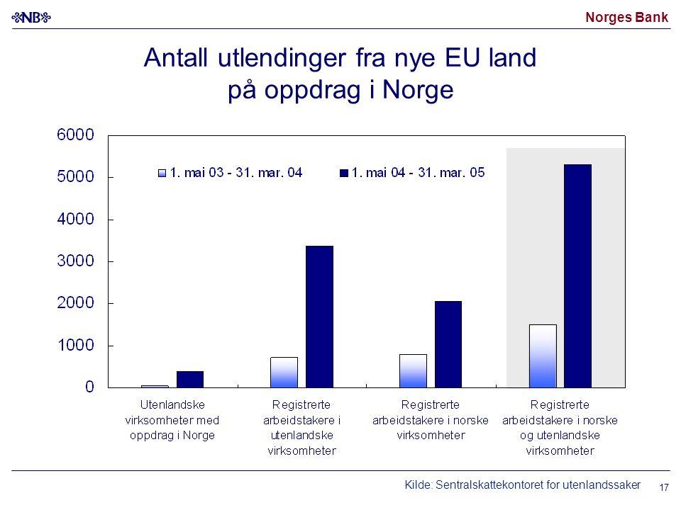 Norges Bank 17 Antall utlendinger fra nye EU land på oppdrag i Norge Kilde: Sentralskattekontoret for utenlandssaker